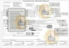 clifford wiring diagrams facbooik com Security Wiring Diagrams clifford alarm wiring diagram clifford security wiring diagram for 1999 malibu