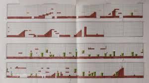 The Original Super Mario Game Was Designed On Graph Paper Quartz