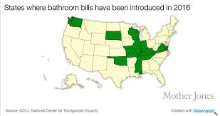school bathroom laws. dennis daugaard vetoed a bill on tuesday that would have required transgender students to use school bathrooms and locker rooms corresponding with their bathroom laws m