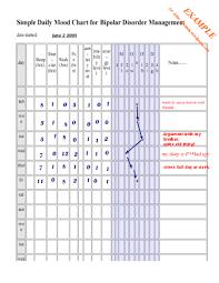 Daily Mood Chart For Bipolar Disorder Charting My Moods Bipolar Pennsylvania Echoes