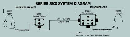 david clark headset wiring wiring diagrams Aviation Headset Schematic at David Clark Headset Wiring Diagram