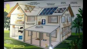 Awesome Off The Grid House Plans   Off Grid House Floor Plan    Awesome Off The Grid House Plans   Off Grid House Floor Plan