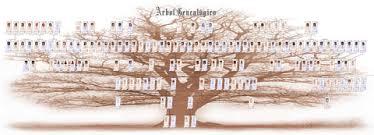 Family Tree - Writework