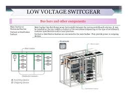 Copper Bus Bar Sizing Chart Lv Switchgear Lv Cable Sizing