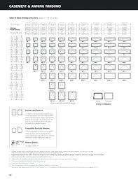 Andersen Window Size Charts Europeanbux Info