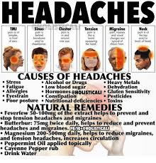 bloods emes headaches sinus cer tension migraine neck tmu pain is