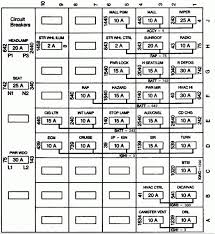 fuse box diagram for 2000 pontiac grand prix wiring diagram expert 2000 pontiac bonneville fuse diagram wiring diagram used fuse box diagram for 2000 pontiac grand prix