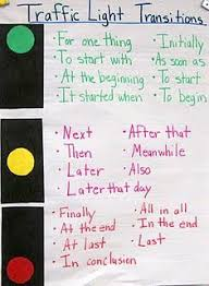 transitioning sentences 8 writing ideas from pinterest writing workshop teaching writing