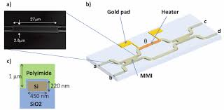 silicon chip enables mass manufacture of quantum technologies kurzweil mach zehnder interferometer a sem image of an multi mode interference coupler b schematic diagram of a waveguide circuit a voltage controlled