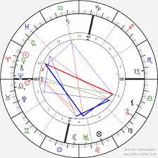 Robert Frost Birth Chart Horoscope Date Of Birth Astro
