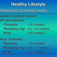 Ldl Cholesterol Levels Mmol L Conversion A Pictures Of