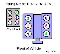 solved firing order diagram for 2005 ford ranger v 6 fixya 2005 Ford Explorer Spark Plug Wire Diagram the firing order is 1 4 2 5 3 6 here is a firing order diagram and let me know if you need any help to understand this diagram, or if you require any 2005 ford ranger spark plug wire diagram
