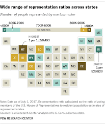 Us House Chamber Seating Chart Us Population Is Growing But House Of Representatives Is