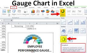 Crystal Reports Gauge Chart Gauge Chart In Excel Examples How To Create Excel Gauge
