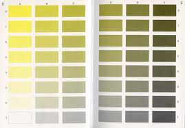 Art Quill Studio Methuen Color Index And Classification