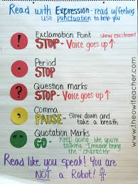 Punctuation Anchor Chart 1st Grade 17 Fabulous Fluency Anchor Charts Weareteachers