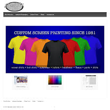 Specialty Cap T Shirt Co Competitors Revenue And
