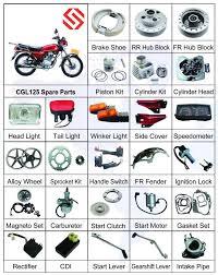 honda wy125 motorcycle spare parts yiwu brocin imp exp co ltd