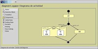 Use Case Diagram Template Beautiful Test Case Generation Uml And ...
