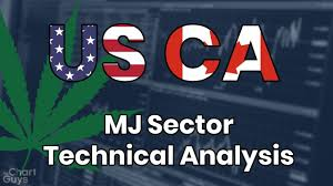Marijuana Stocks Technical Analysis Chart 11 25 2019 By Chartguys Com