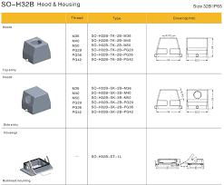 whole hd 080 mc 80 pin dc electric power equipment tools h32b