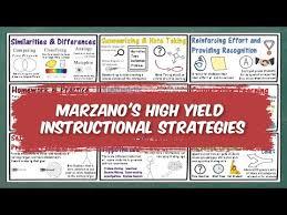 Marzanos High Yield Instructional Strategies Youtube