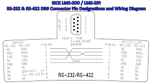 sick lms 200 lms 291 lidar laser scanner rs 232 interfacing sick lms sensor rs 232 rs 422 pinout and wiring diagram
