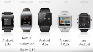 Compatibility with Android phones 2013 Smartwatch Comparison Guide