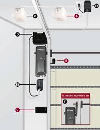 newton residential garage door opener