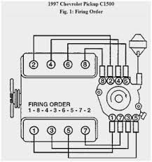 gm vortec distributor diagram modern design of wiring diagram • 5 7l vortec engine wire diagram wiring diagram for you u2022 rh eight ineedmorespace co