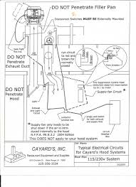 ansul system wiring diagram & 1997 ford windstar complete fire suppression system wiring diagram fresh ansul system wiring diagram 57 about remodel temperature controller wiring diagram with ansul system wiring