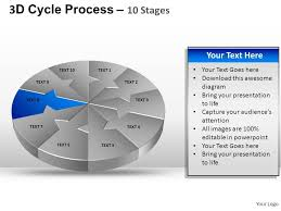 3d Flow Chart Powerpoint 3d Cycle Process Flow Chart 10 Stages Style 2 Ppt Templates