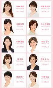日本 テレビ アナウンサー 一覧