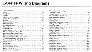 ford e450 bus fuse box diy enthusiasts wiring diagrams \u2022 2002 Ford Ranger Fuse Chart 1999 ford e450 fuse diagram gardendomain club rh gardendomain club 2010 ford e 450 rear