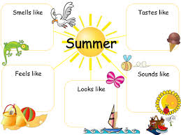 summer writing frame for descriptive writing by  summer writing frame for descriptive writing by littlemissteacheruk teaching resources tes