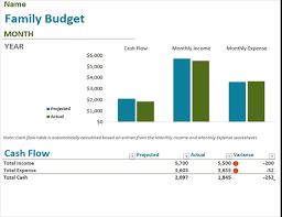 online family budget budgets office com