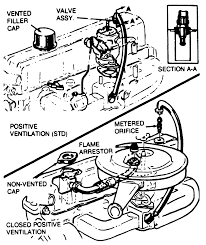 Ford 300 inline straight 6 engine diagrams on 4 2 liter ford engine diagram repairguidecontent