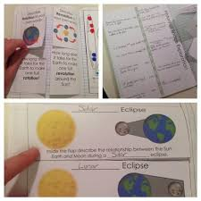 Venn Diagram Mass And Weight Space Interactive Notebook Pages And Templates Kesler Science