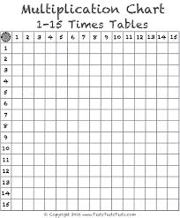 20 Thorough Printable Multiplication Charts