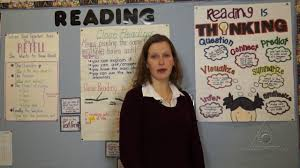 Anchor Charts Promoting Independence In Applying Reading Comprehension Strategies Virtual Tour