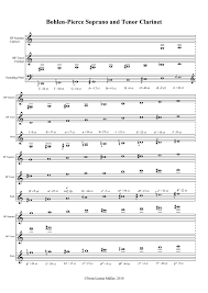 B Flat Clarinet Transposition Chart B Flat To C Transposition Chart Accomplice Music