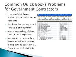 Dcaa Chart Of Accounts Prosvsgijoes Org