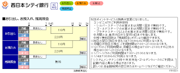 西日本 シティ 銀行 手数料