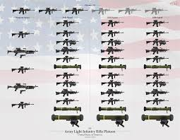 Stryker Organizational Chart U S Army Stryker Platoon Organization 2016