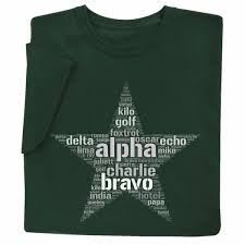 It's easy to find any coupon for ww2 phonic alphabetic code by searching it on the internet through popular coupon sites such as saconavy.net. Alpha Bravo Charlie Shirts Acorn Xd7581