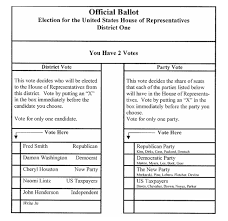 How Proportional Representation Elections Work Fairvote
