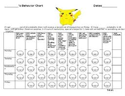Free Editable Behavior Chart Pokemon Editable Behavior Chart