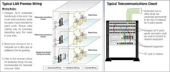 wiring diagram leviton cat 5e jacks fiber optic patch panel wiring fiber optic patch panel connection diagram at Fiber Optic Patch Panel Wiring Diagram