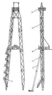 Отчет по практике Для механизации операций по свинчиванию и развинчиванию замковых соединений бурильной колонны внедрены автоматические буровые ключи АКБ ЗМ и подвесные ключи
