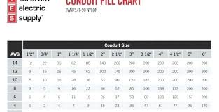 3 8 Flex Conduit Fill Chart Best Picture Of Chart Anyimage Org